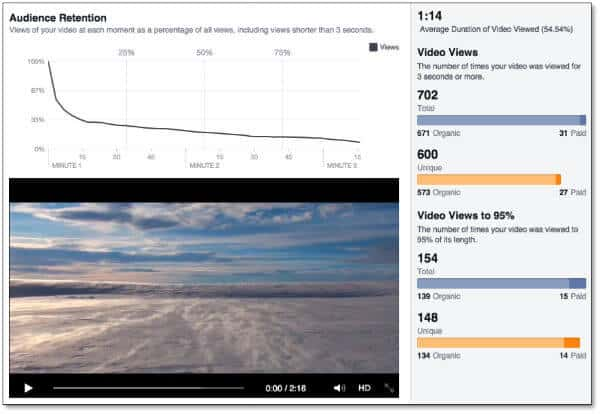 01-Facebook-Video-Ads-Analytics